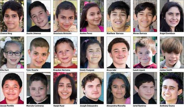 Students composite