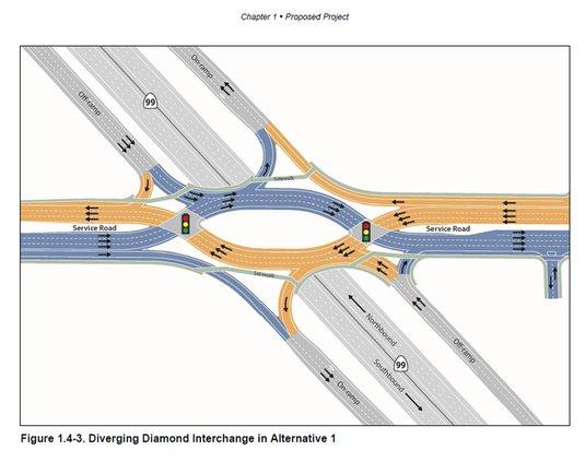 Diamond interchange.jpg